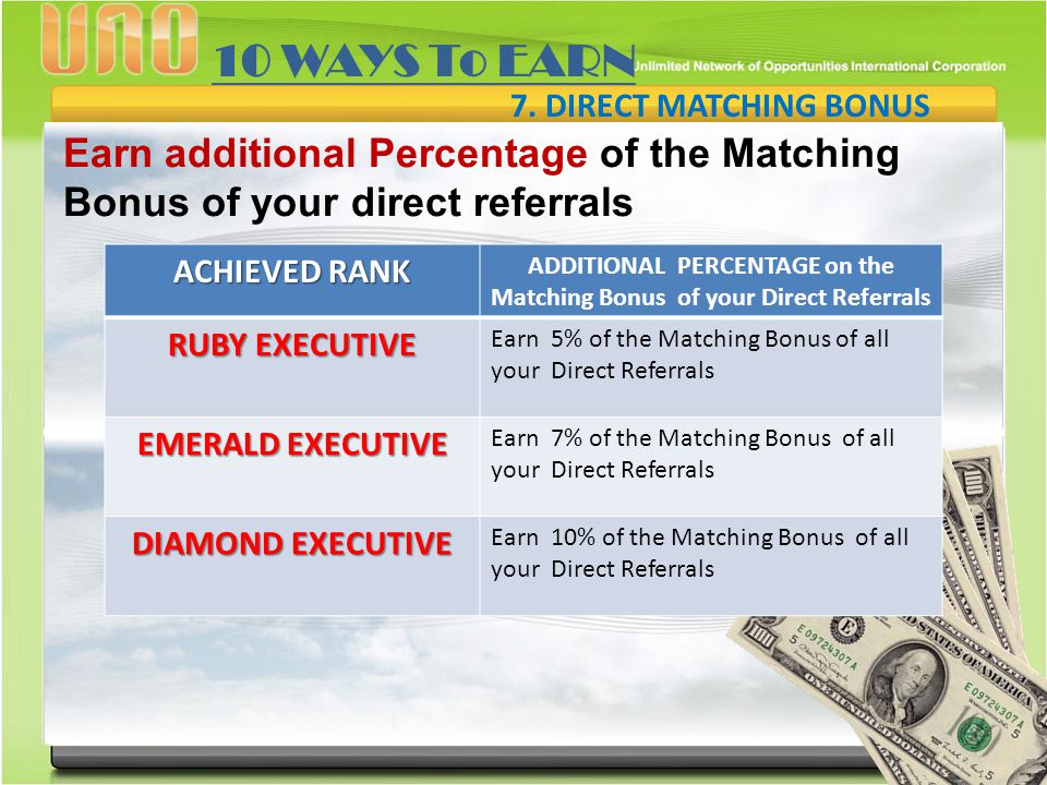 ADDITIONAL PERCENTAGE on the Matching Bonus of your Direct Referrals