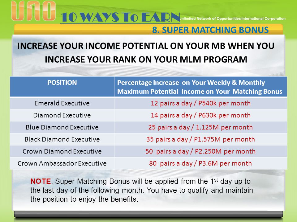 10 WAYS To EARN 8. SUPER MATCHING BONUS