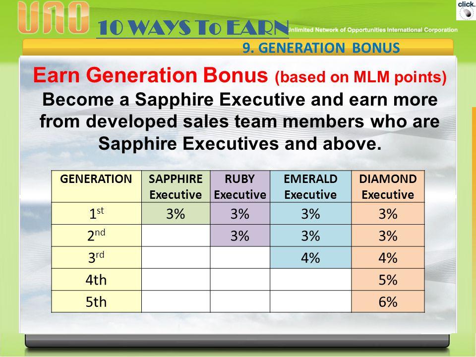 10 WAYS To EARN 9. GENERATION BONUS.