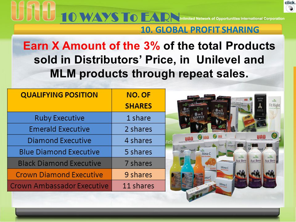 10 WAYS To EARN 10. GLOBAL PROFIT SHARING.