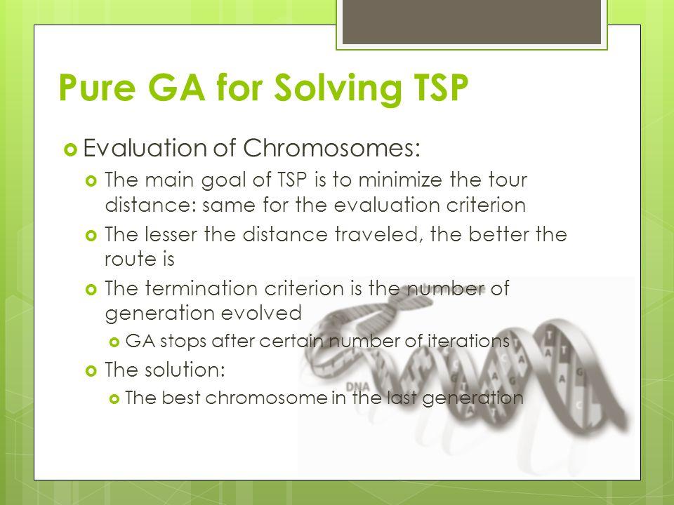 Pure GA for Solving TSP Evaluation of Chromosomes: