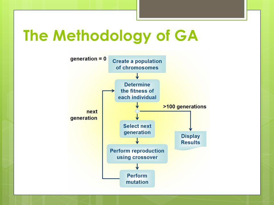 The Methodology of GA