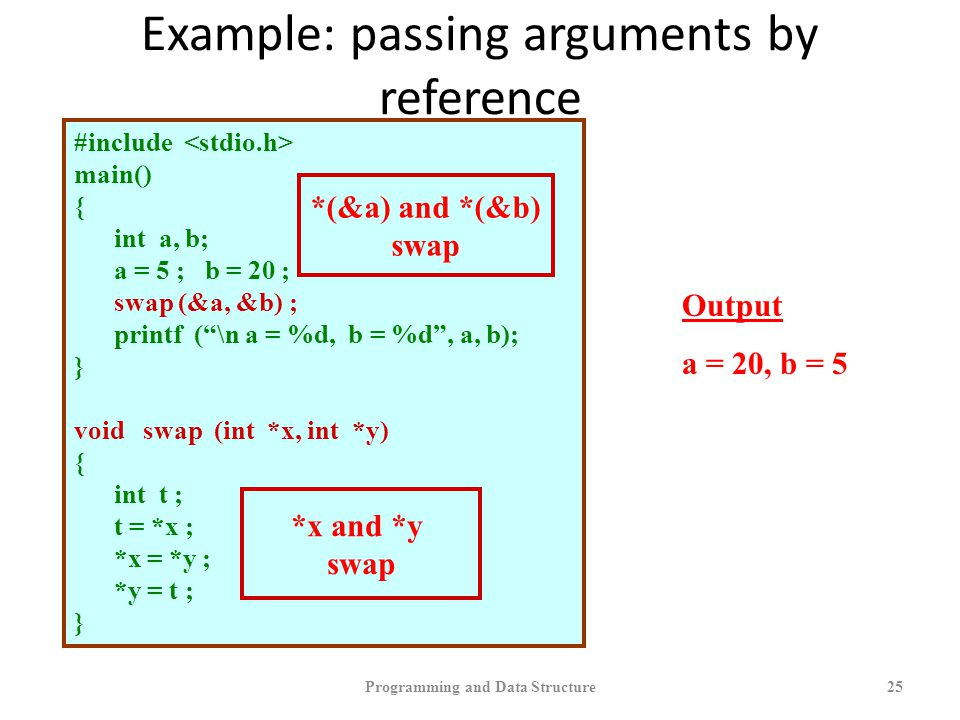 Example: passing arguments by reference