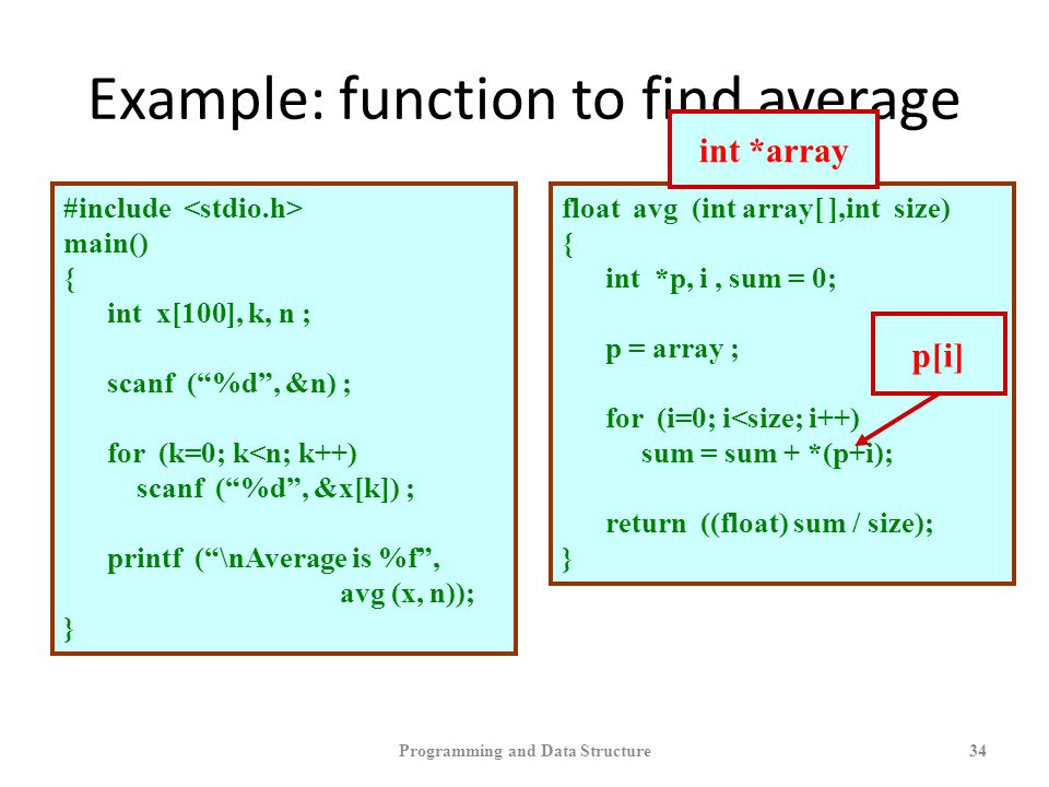 Example: function to find average