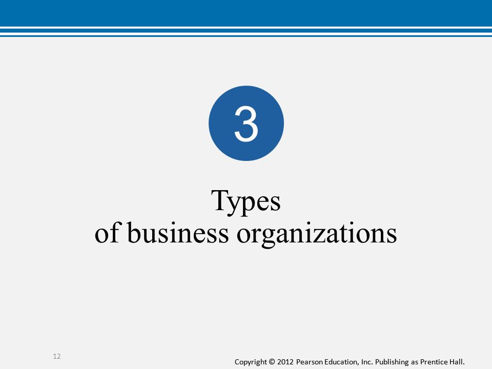 Types of business organizations