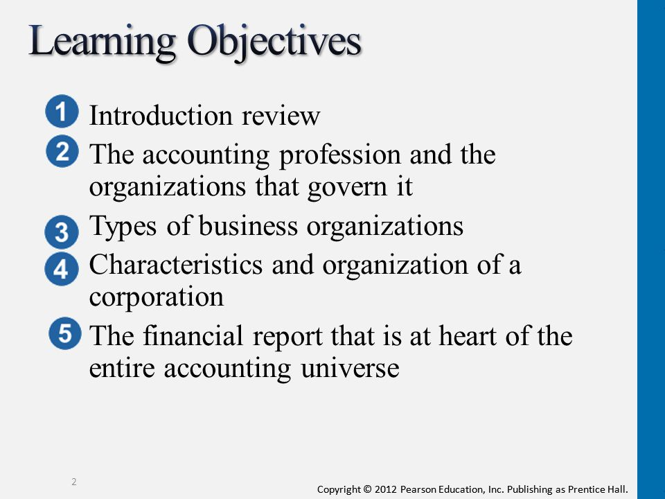 Learning Objectives Introduction review