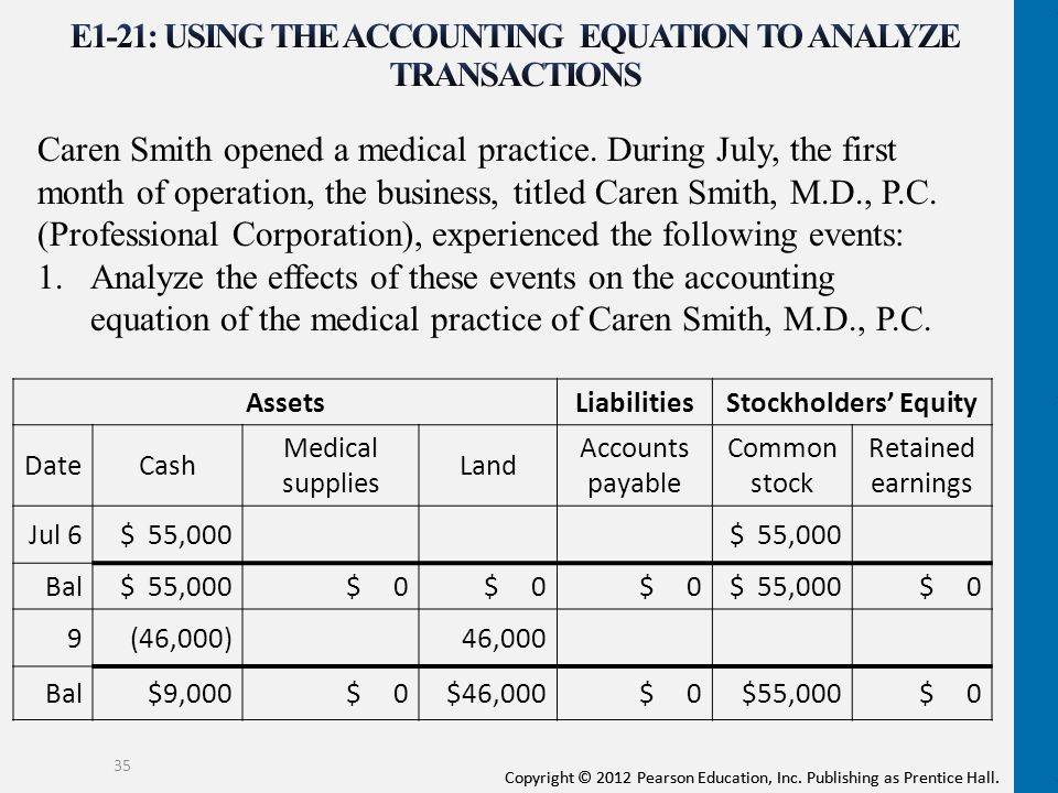 E1-21: USING THE ACCOUNTING EQUATION TO ANALYZE TRANSACTIONS