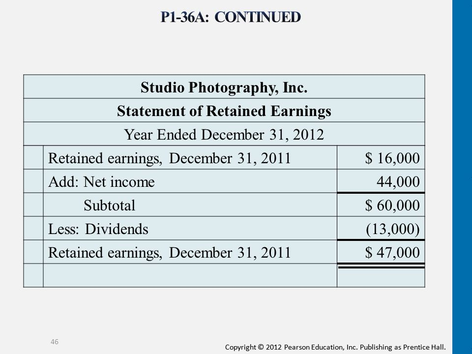 Studio Photography, Inc. Statement of Retained Earnings