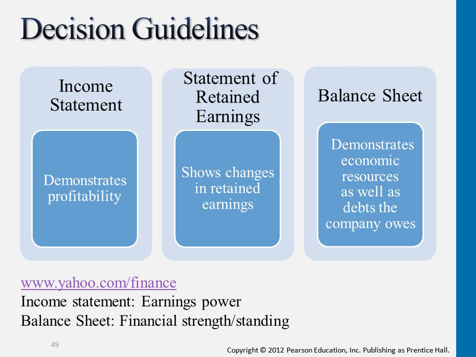 Decision Guidelines Statement of Retained Earnings Income Statement