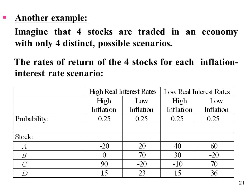 Another example: Imagine that 4 stocks are traded in an economy with only 4 distinct, possible scenarios.