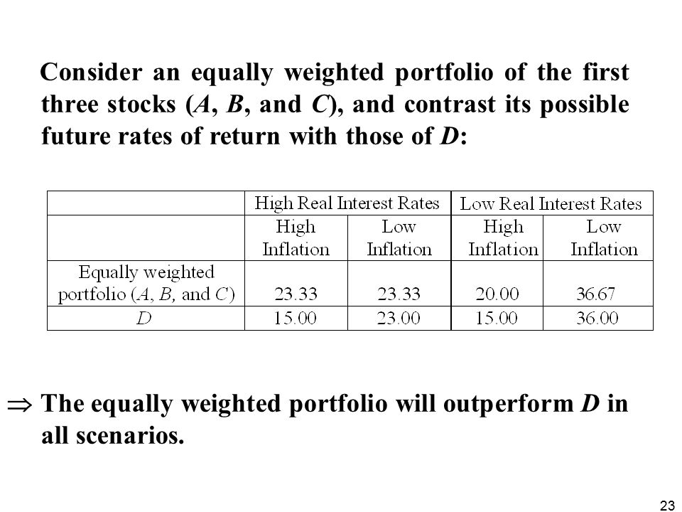 Consider an equally weighted portfolio of the first three stocks (A, B, and C), and contrast its possible future rates of return with those of D: