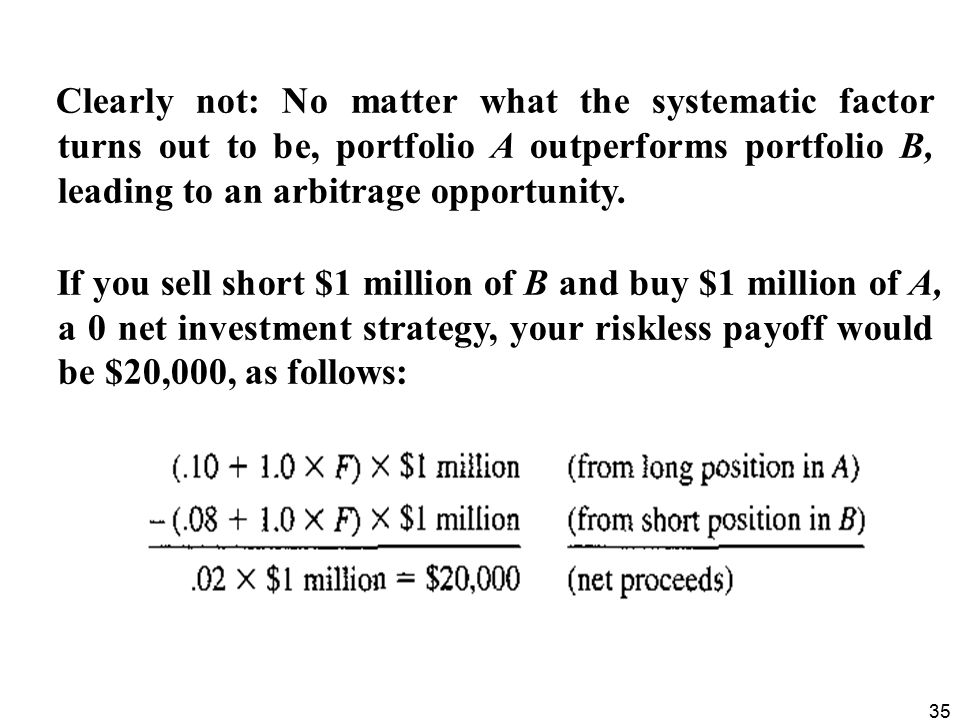 Clearly not: No matter what the systematic factor turns out to be, portfolio A outperforms portfolio B, leading to an arbitrage opportunity.