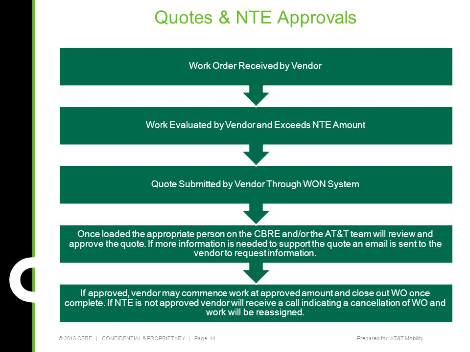 Quotes & NTE Approvals Work Order Received by Vendor