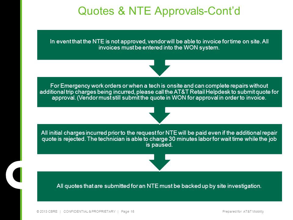 Quotes & NTE Approvals-Cont'd
