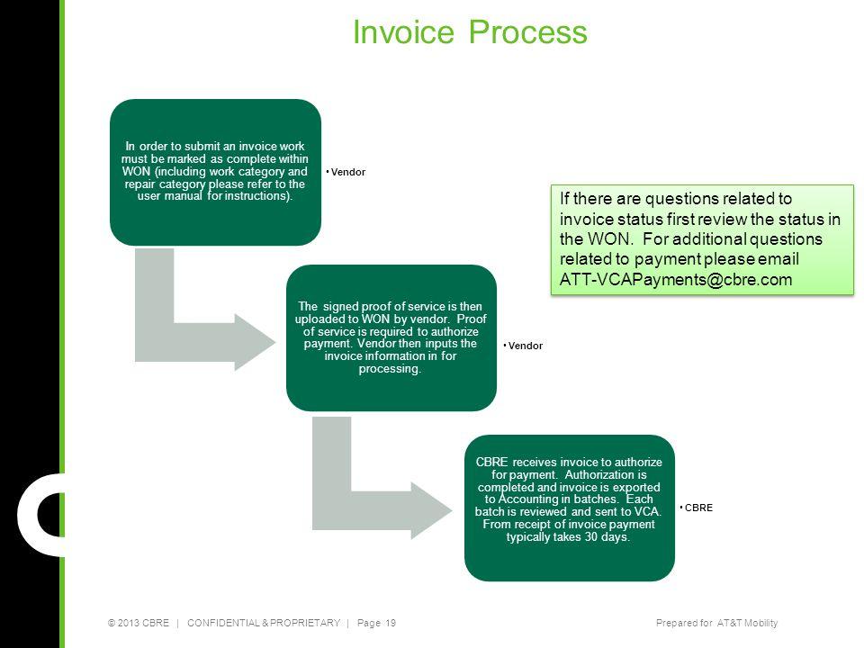 Invoice Process
