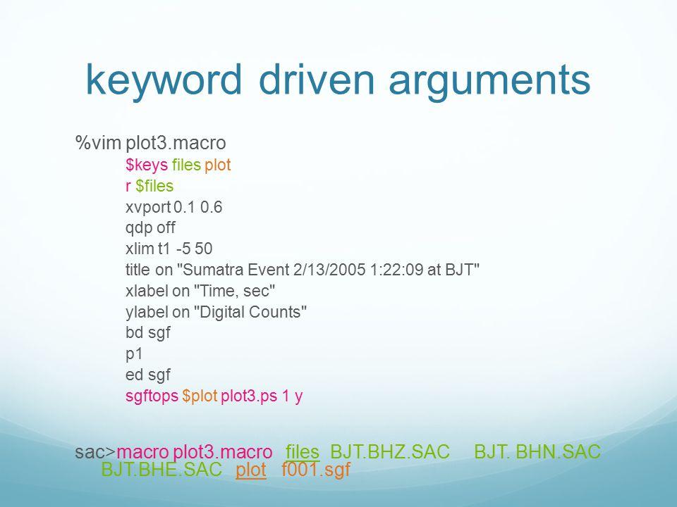 keyword driven arguments