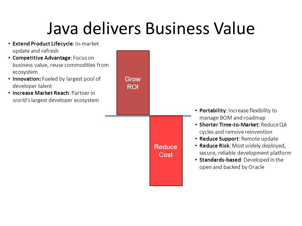 Java delivers Business Value
