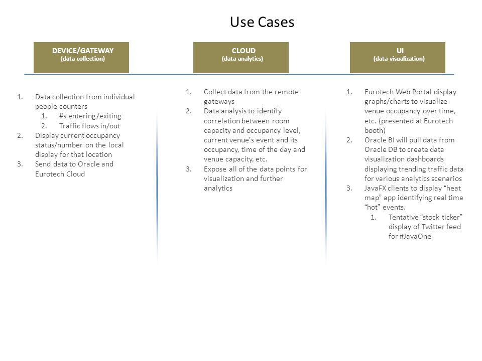 Use Cases DEVICE/GATEWAY CLOUD UI ORACLE CLOUD
