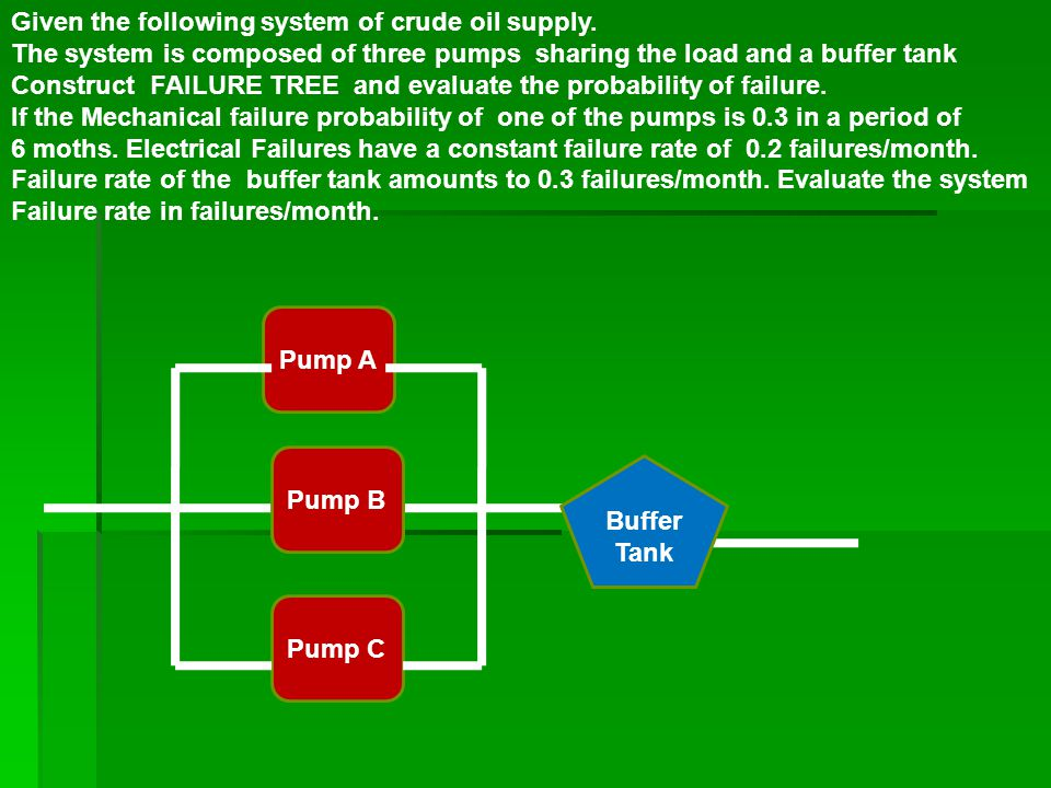 Given the following system of crude oil supply.