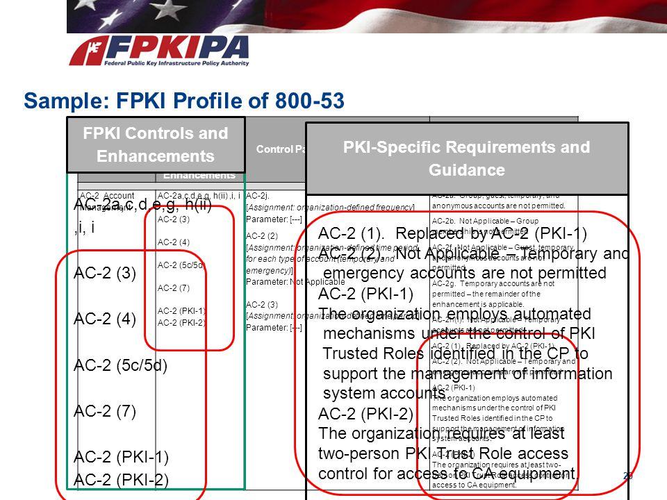 Sample: FPKI Profile of 800-53