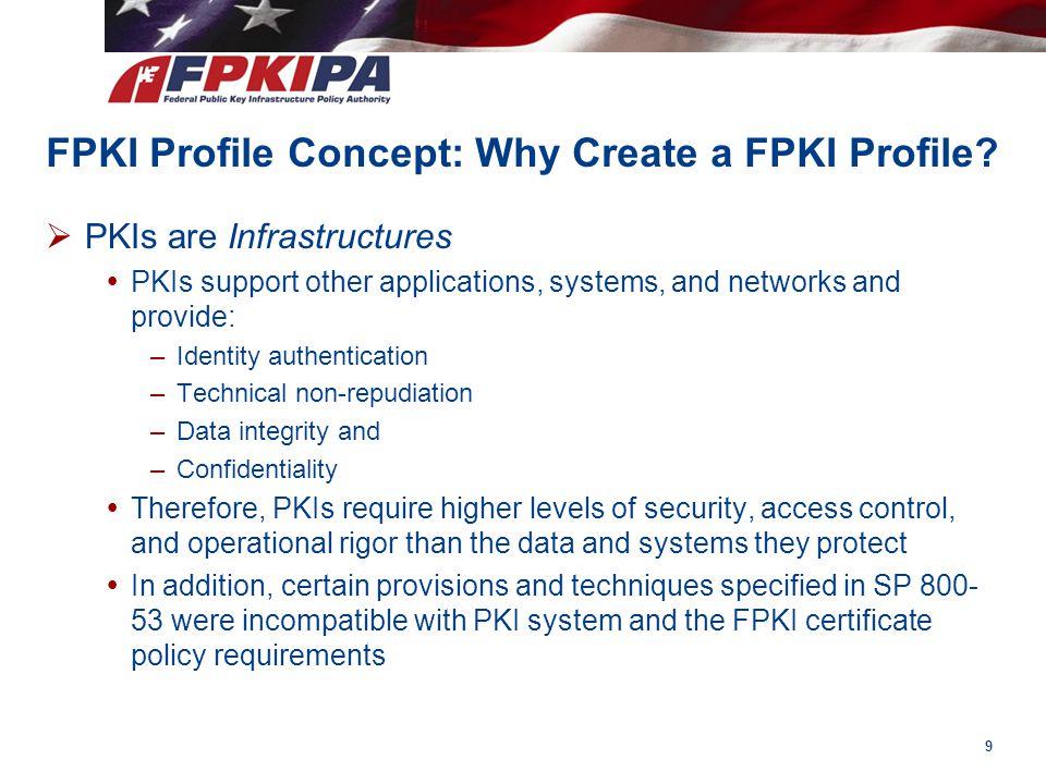 FPKI Profile Concept: Why Create a FPKI Profile