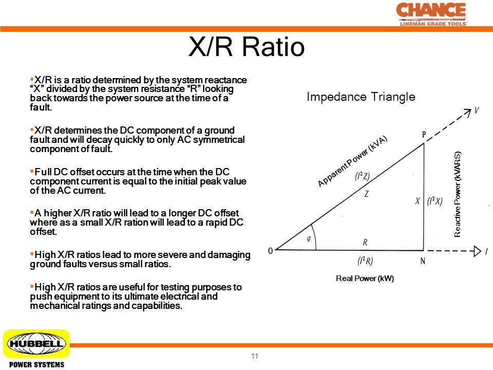 X/R Ratio Impedance Triangle