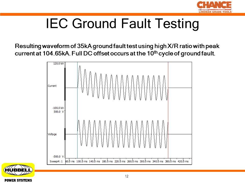 IEC Ground Fault Testing