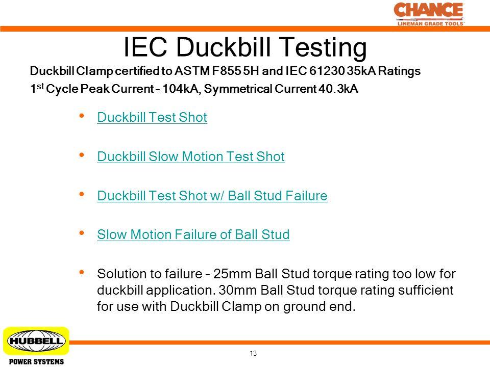 IEC Duckbill Testing Duckbill Test Shot Duckbill Slow Motion Test Shot