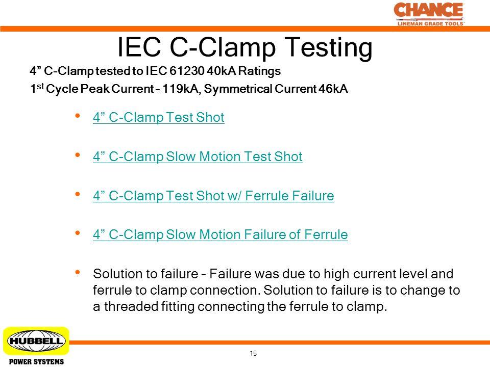 IEC C-Clamp Testing 4 C-Clamp Test Shot