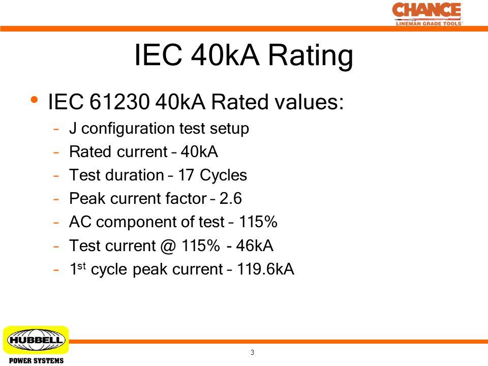 IEC 40kA Rating IEC 61230 40kA Rated values: