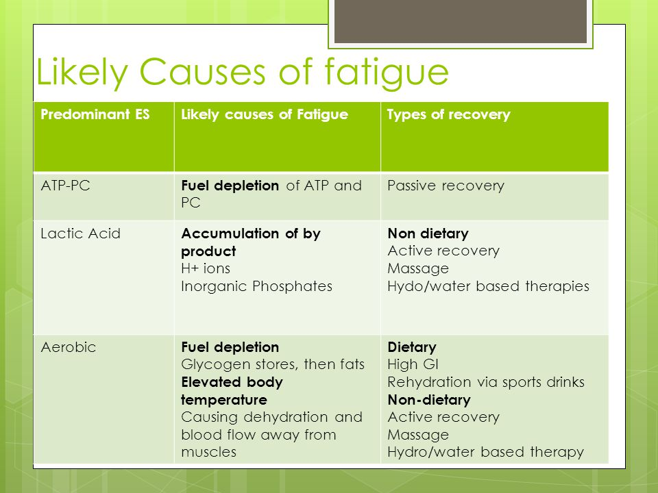 Likely Causes of fatigue