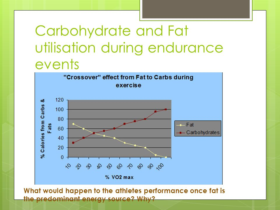 Carbohydrate and Fat utilisation during endurance events
