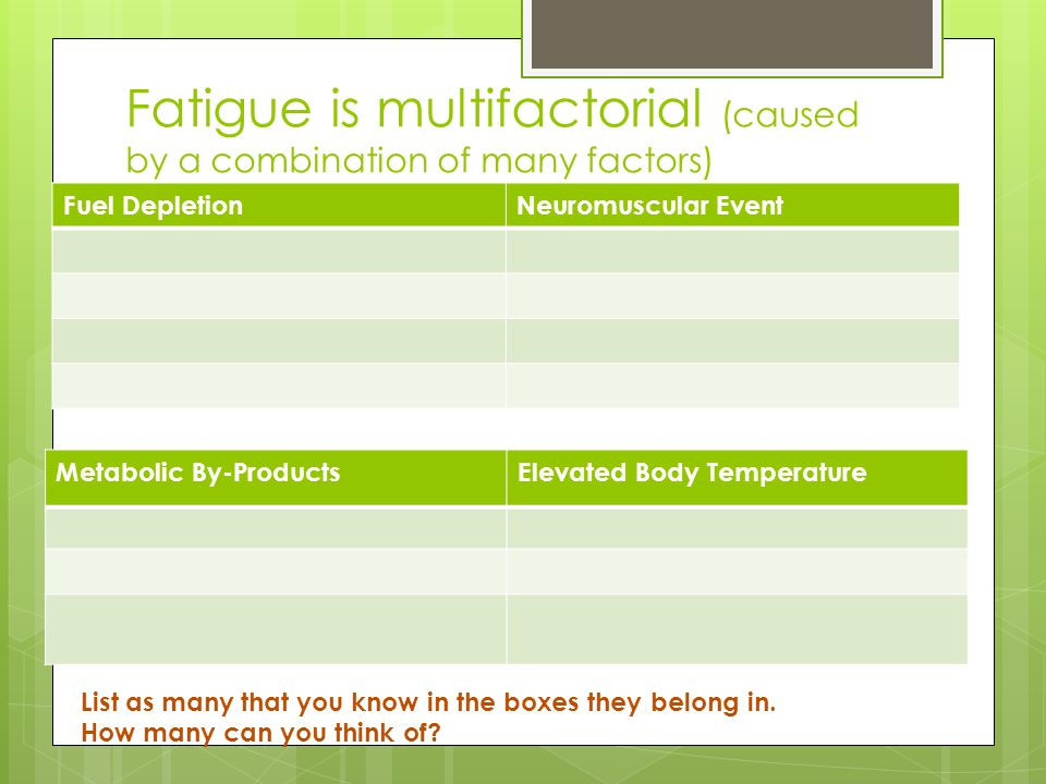 Fatigue is multifactorial (caused by a combination of many factors)