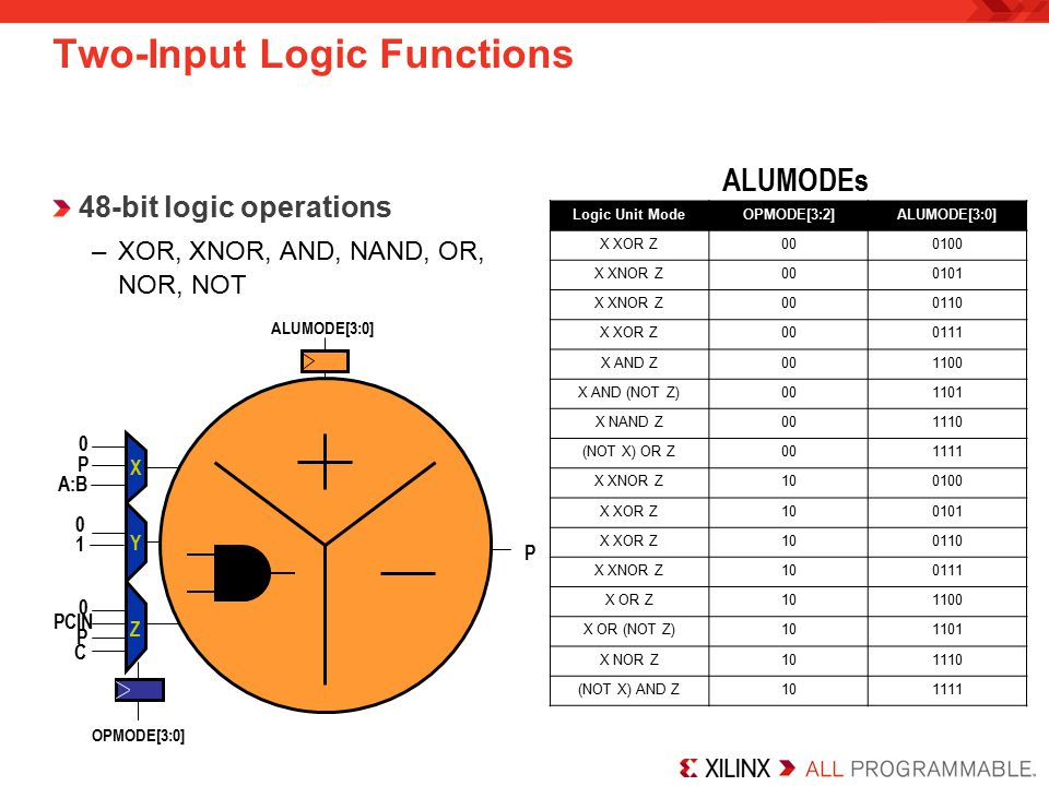 Two-Input Logic Functions
