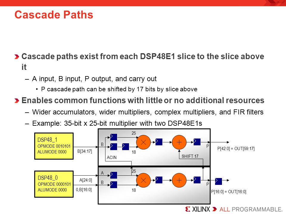 Cascade Paths Cascade paths exist from each DSP48E1 slice to the slice above it. A input, B input, P output, and carry out.