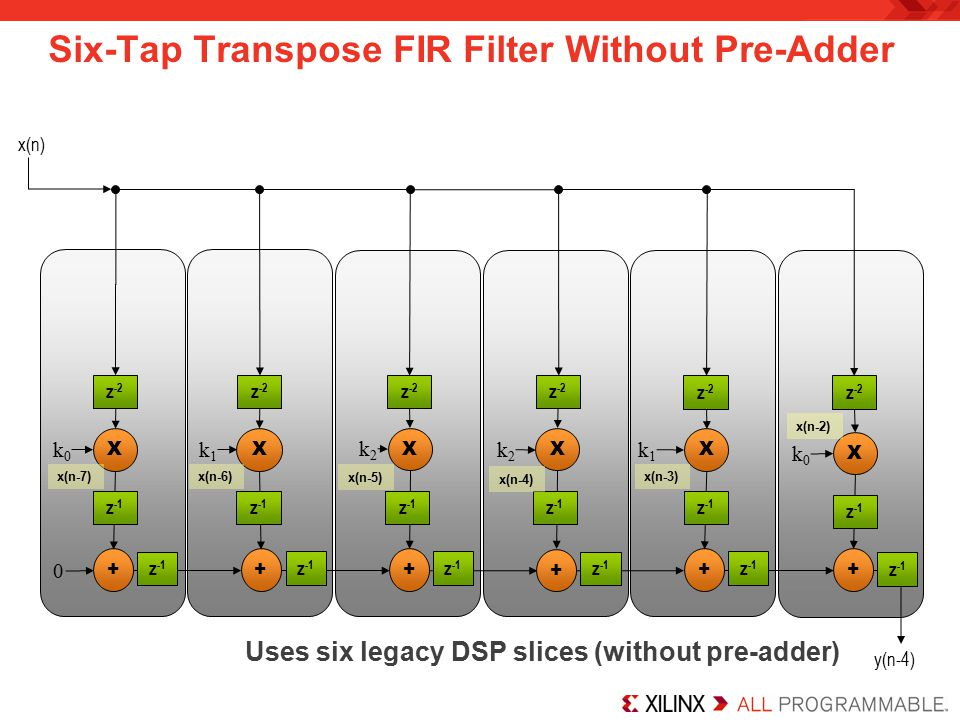 Six-Tap Transpose FIR Filter Without Pre-Adder