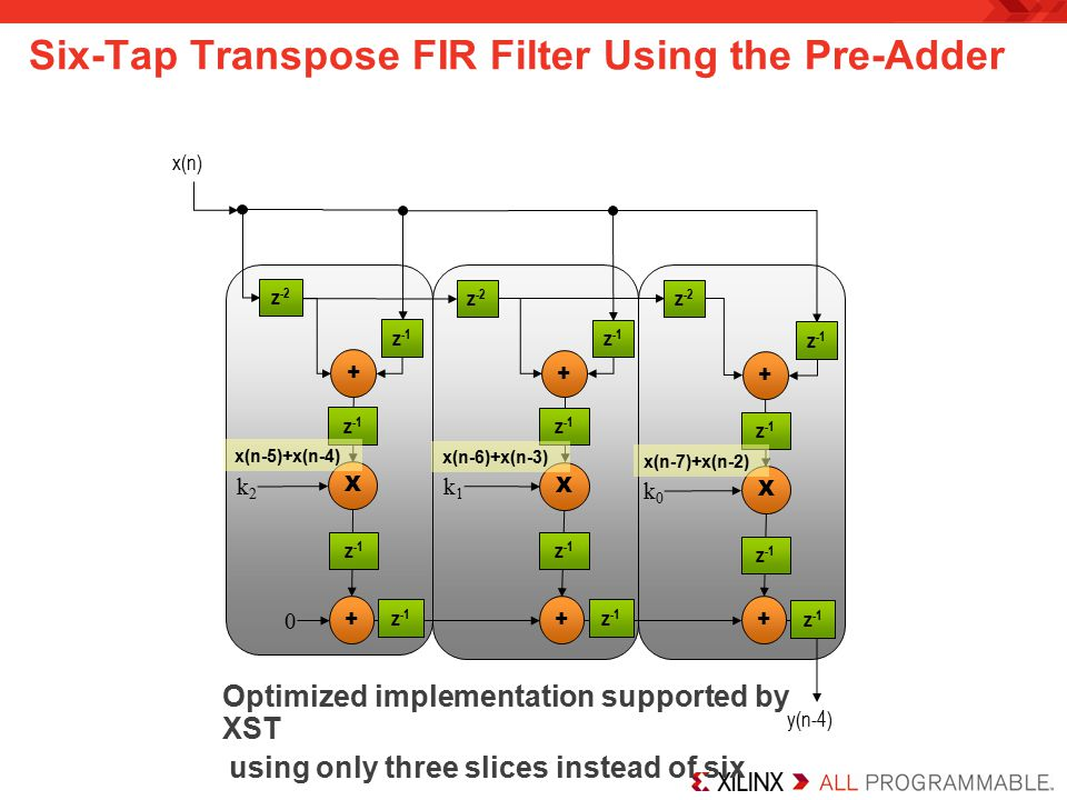 Six-Tap Transpose FIR Filter Using the Pre-Adder
