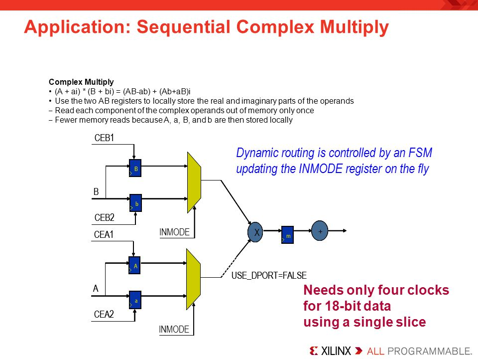 Application: Sequential Complex Multiply