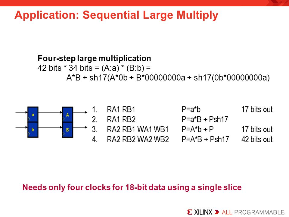 Application: Sequential Large Multiply