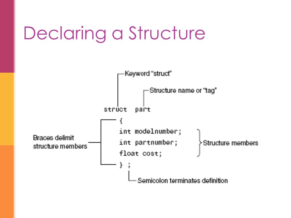 Declaring a Structure
