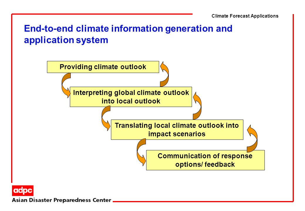 End-to-end climate information generation and application system