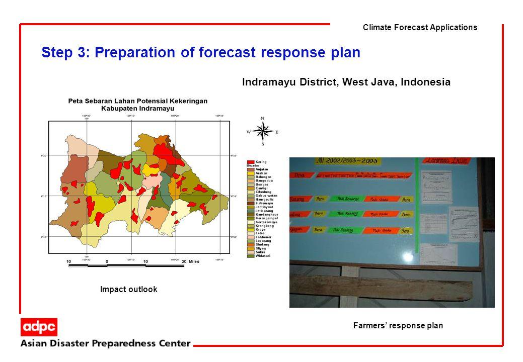 Farmers' response plan