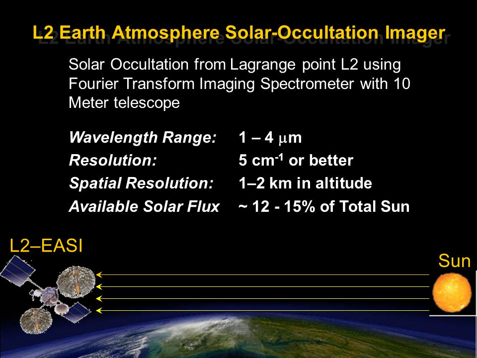 L2 Earth Atmosphere Solar-Occultation Imager