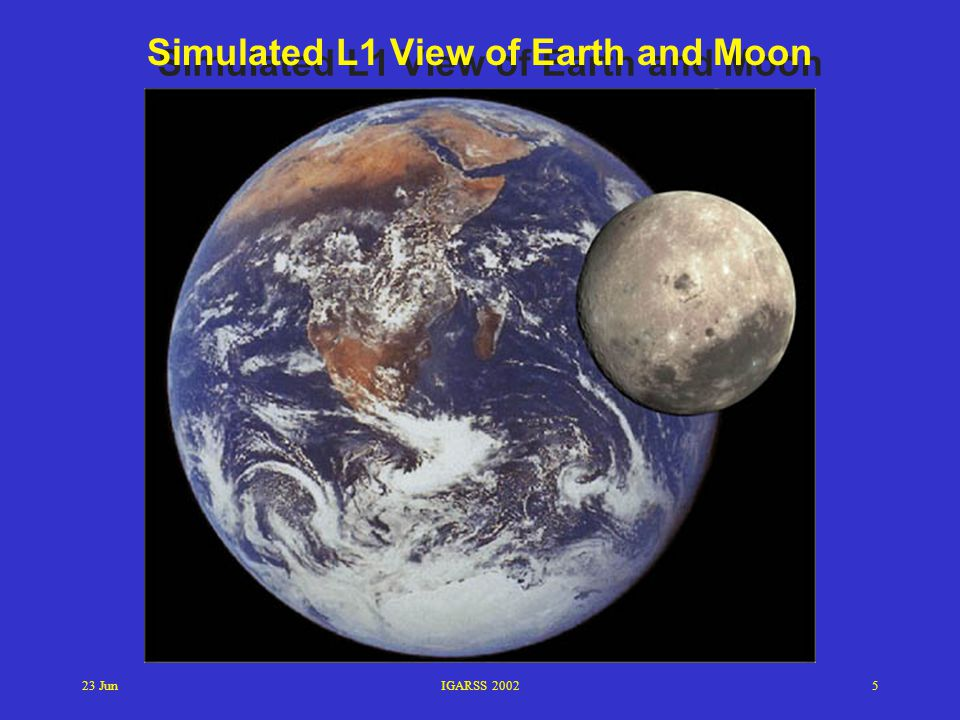 Simulated L1 View of Earth and Moon