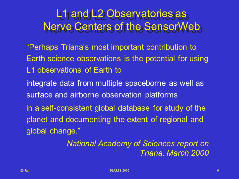 L1 and L2 Observatories as Nerve Centers of the SensorWeb