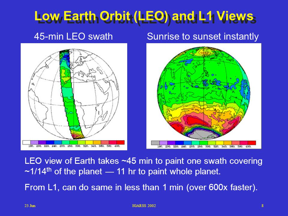 Low Earth Orbit (LEO) and L1 Views