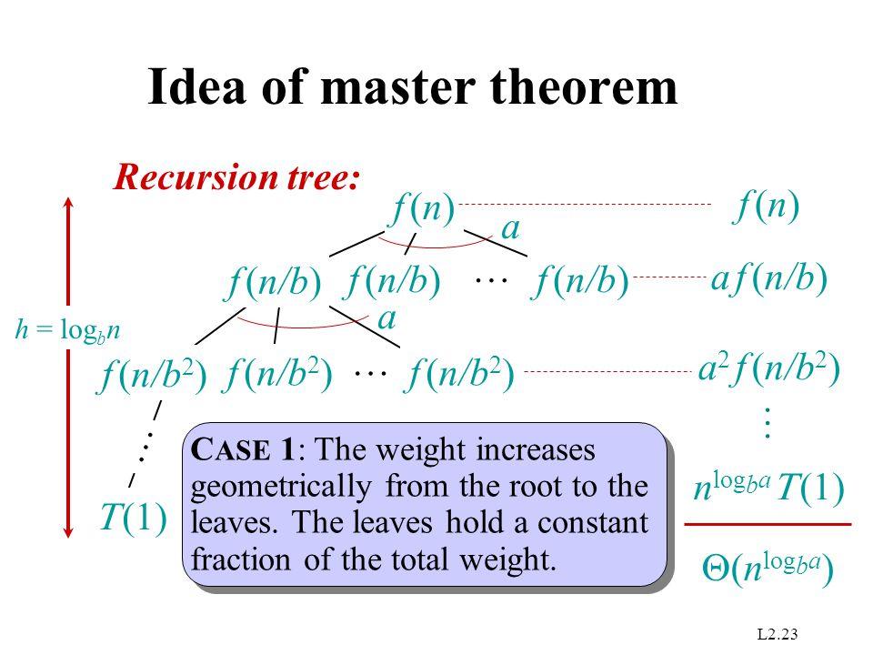 Idea of master theorem Recursion tree: f (n) f (n) a … f (n/b) f (n/b)
