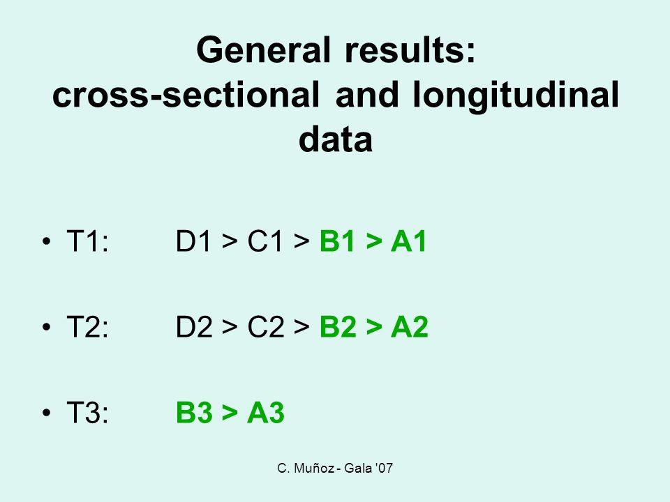 General results: cross-sectional and longitudinal data