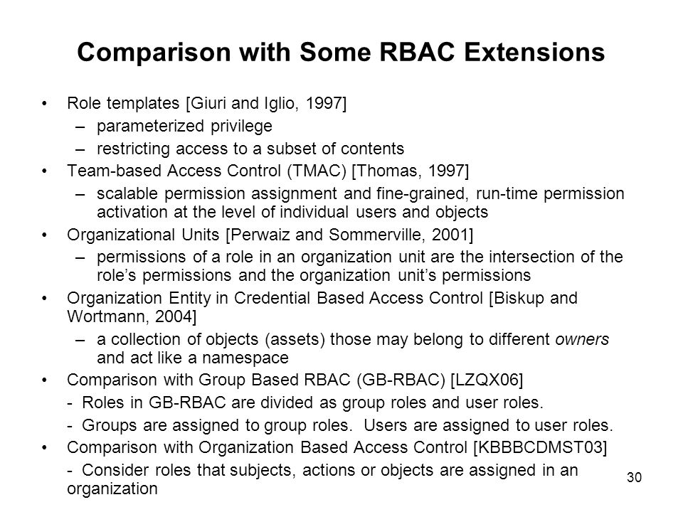 Comparison with Some RBAC Extensions