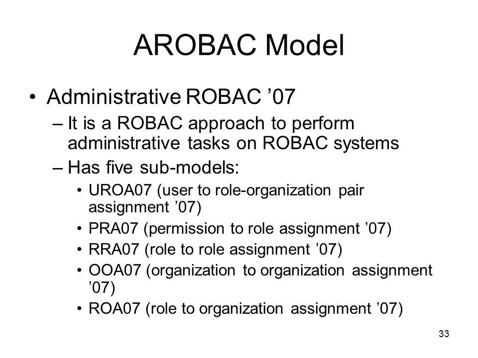 AROBAC Model Administrative ROBAC '07